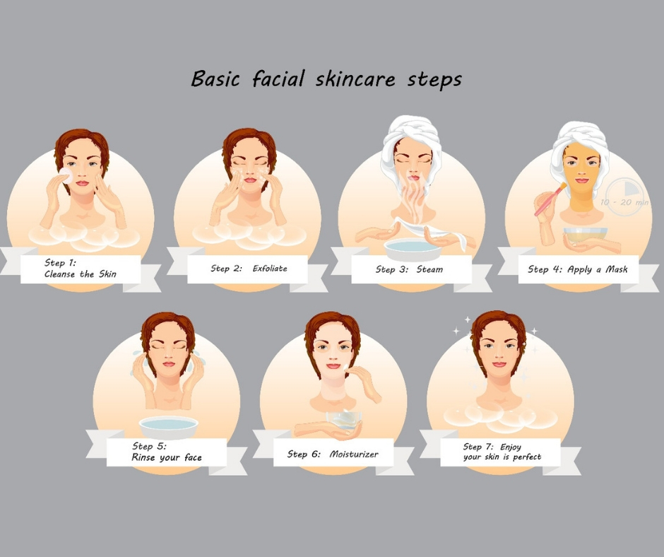 Aroma Scents Naturals - Basic Skin Care