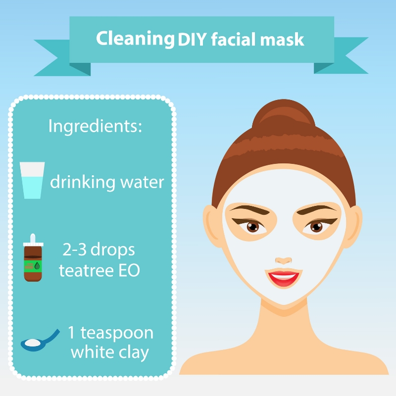 Aroma Scents Naturals - DIY Facial Mask